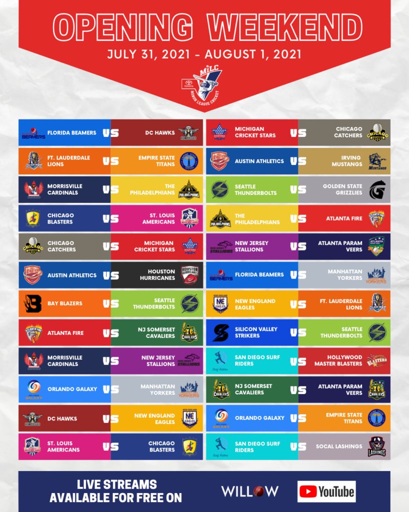 Opening Weekend Matches